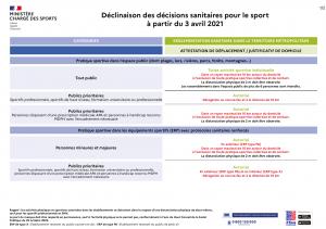 mesuressanitairessports03.04.2021